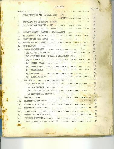 Brit Sprite 10 HPmanual TOC page