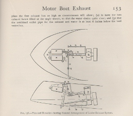 Exhaust article P 153