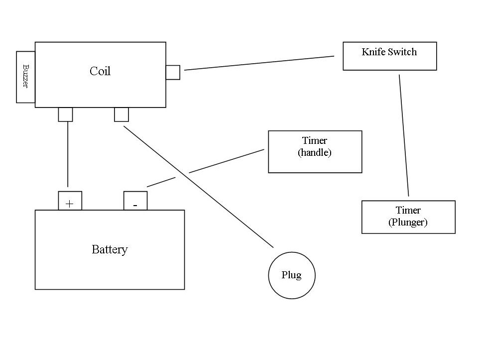 Dispro Wiring Diagram