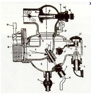 Schebler schematic