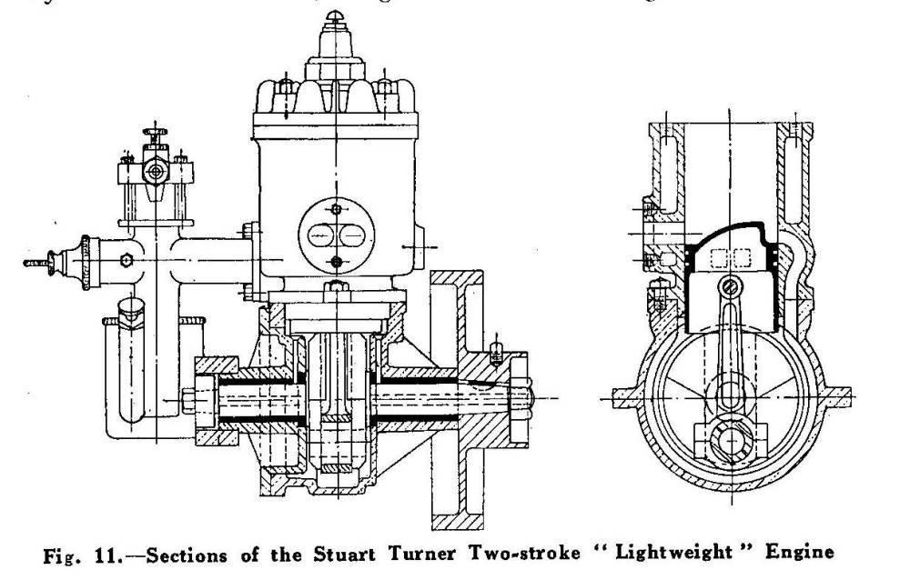 Lightweight drawing