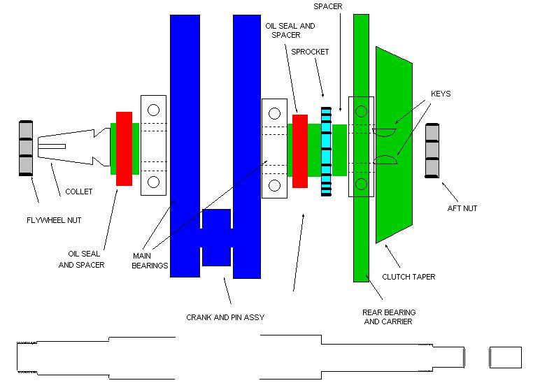 old marine engine crankshaft compression seals on p5me 390 ford engine diagram crank engine crank diagram #16