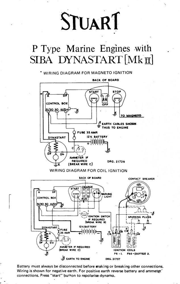 Amazing Old Marine Engine Stuart Turner P66 Wiring Digital Resources Instshebarightsorg