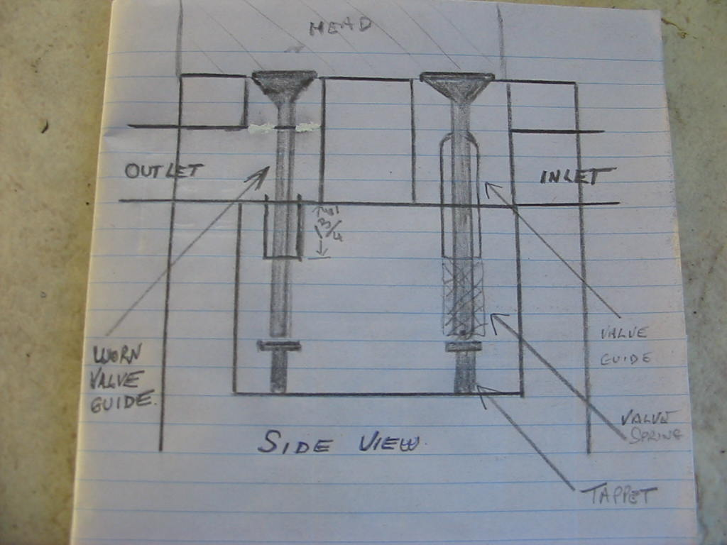 Diagram of exhaust valve guide