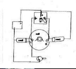 3081 old marine engine a cheap dependable buzz coil buzz coil wiring diagram at panicattacktreatment.co