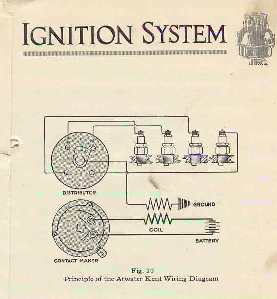 old marine engine atwater kent ignition rh oldmarineengine com